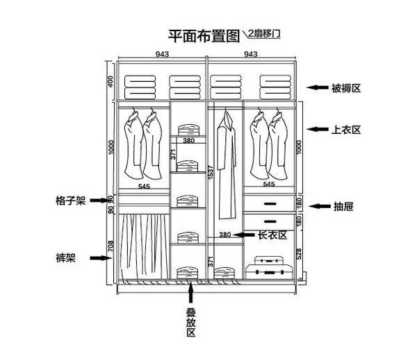 全屋定制衣柜橱柜设计价格怎么算?全屋定制柜子价格计算方法
